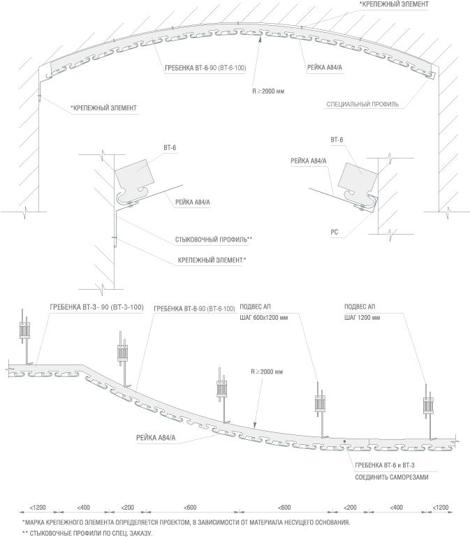 Схема монтажа криволинейного